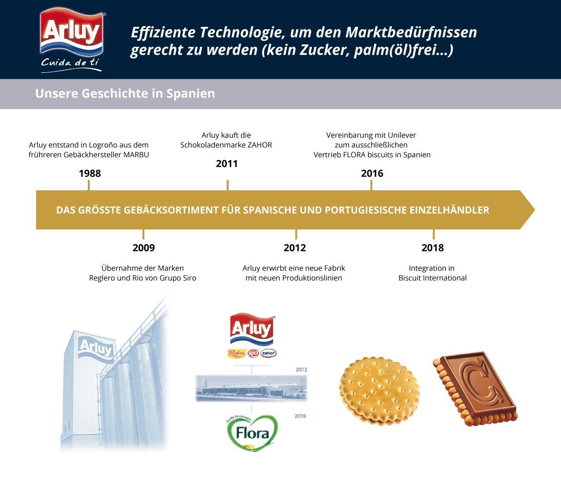 arluy-logo