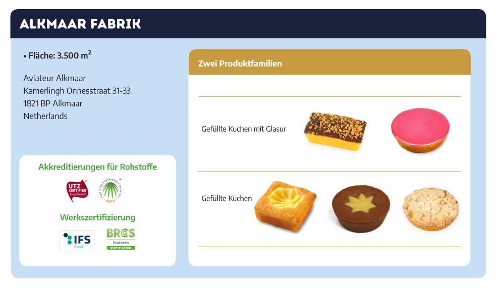 bi-prodloc-alkmaar-de