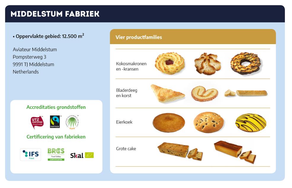 bi-prodloc-middelstum-nl