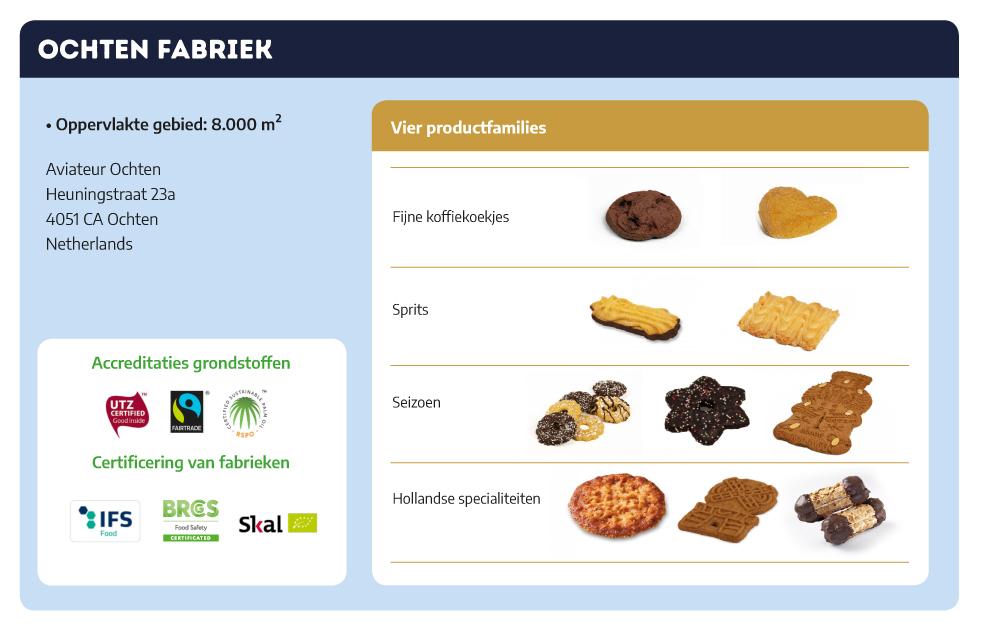 bi-prodloc-ochten-nl