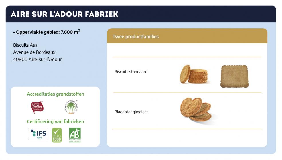 bi-prodloc-airesurladour-nl