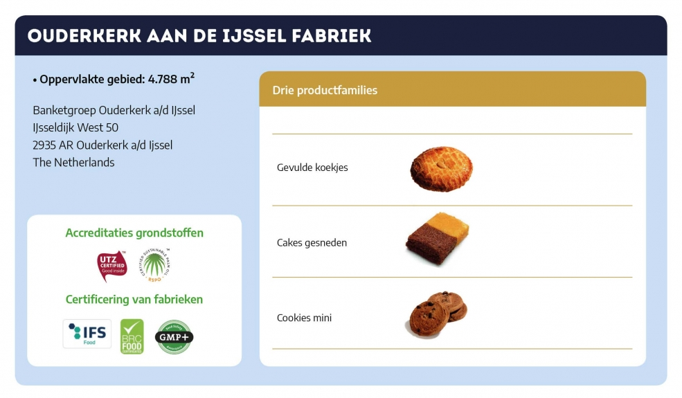bi-prodloc-ouderkerk-nl
