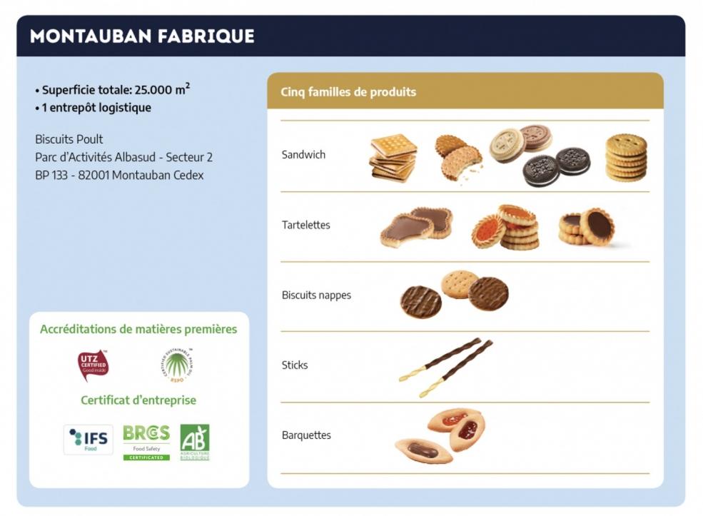 france-montauban-france
